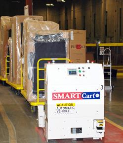 Daifuku SmartCart
