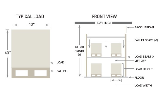 Warehouse-dimensions-illustration-1