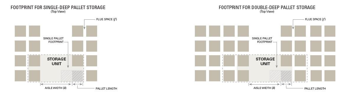 calculate-aisle-size-illustration-2