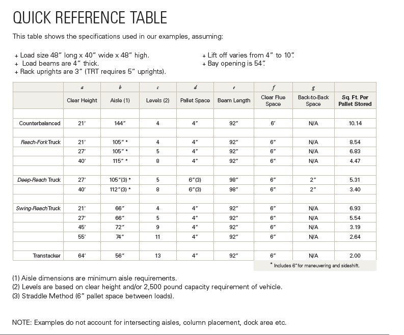 quick-reference-table-illustration-4