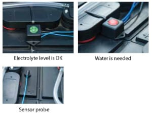 Battery Sensor Lights