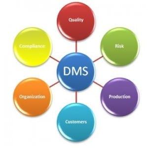 Document Management System (DMS)
