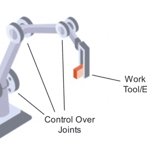 Solving real-time robot motion control challenges