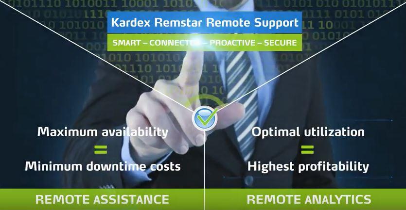 Kardex_Remstar_Remote_Support