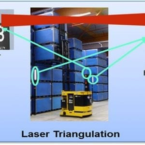 Laser Guided Vehicles, a Robotic Solution that Navigates with Precision