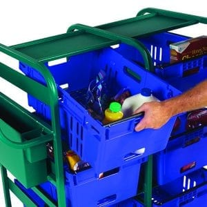 Top 10 Trends in Totes, Bins and Containers for 2020