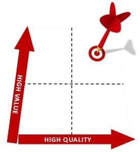 Quality improvement improves customer satisfaction