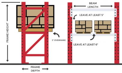 Pallet-Racking-measurements