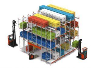 Radioshuttle High Density Storage System