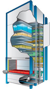 Kardex Remstar Vertical Lift Module