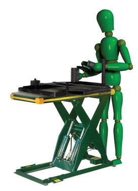 Ergonomic Scissor Lift Tables Abel Womack Manufacturing