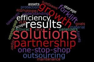 Comprehensive-Solutions-Provider-Wordcloud