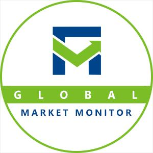 Global Material Handling Equipment Market Survey Report, 2019-2026