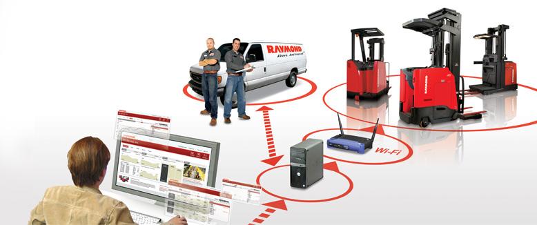 Telematics fleet tracking solution